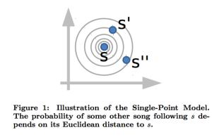 single_point_model