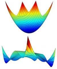 convex-and-nonconvex
