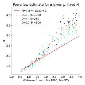 alpha-mu-plot-N-fixed.png