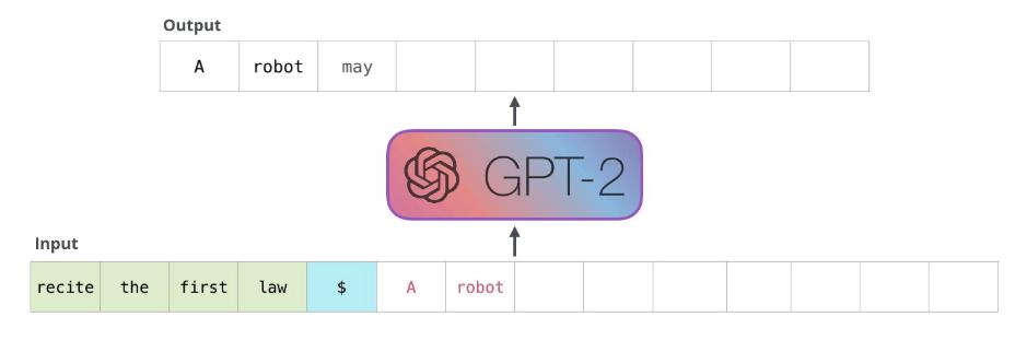 TechViz - The Data Science Guy: Data Augmentation in NLP using GPT2